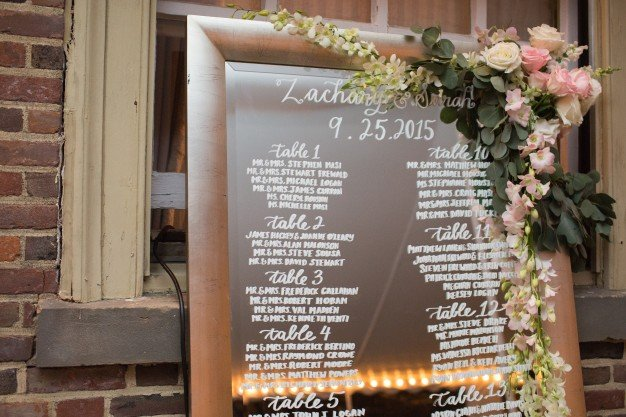 wedding seating plan sign